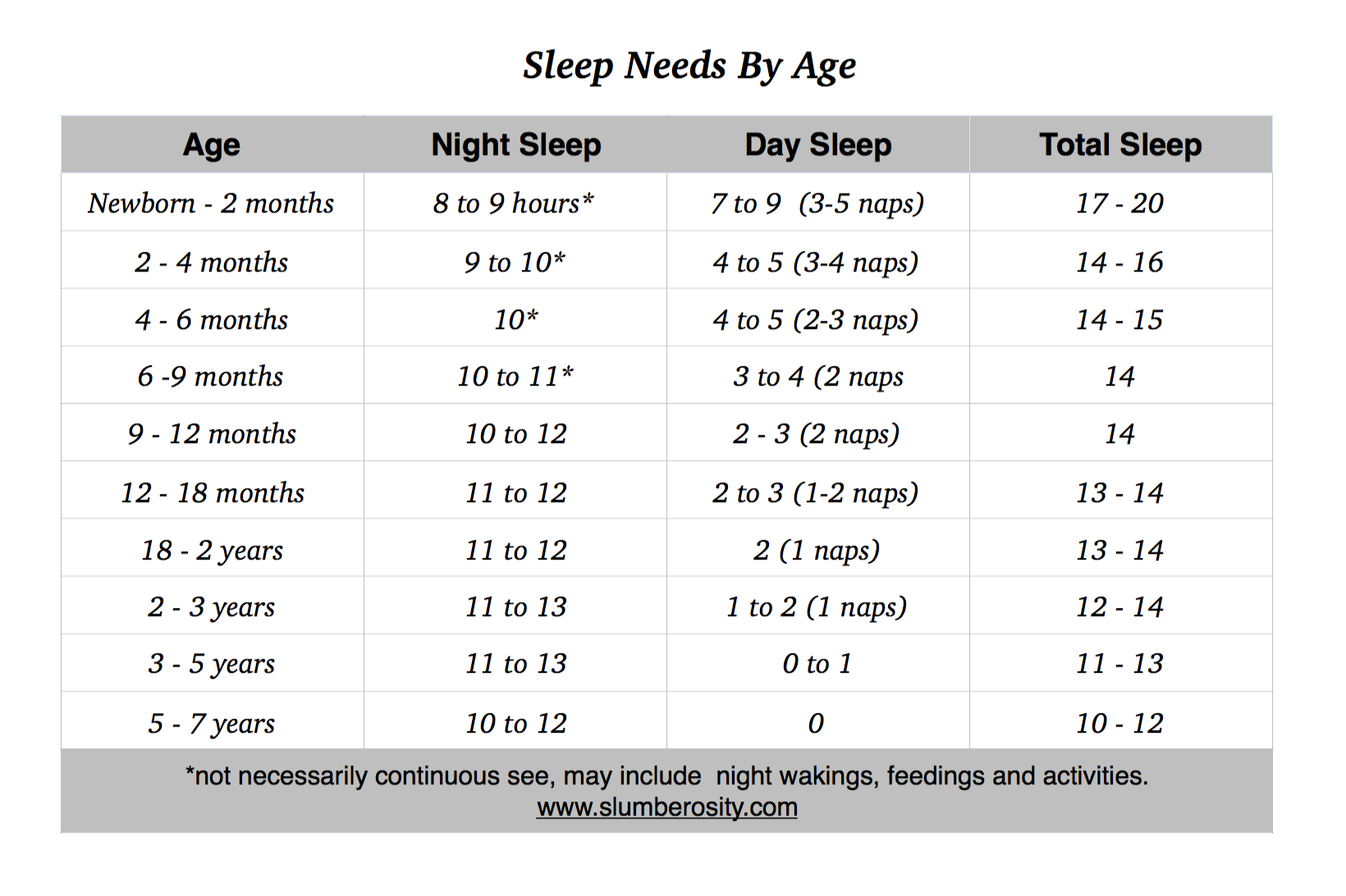f741e244f How Much Sleep Does Your Baby Needs